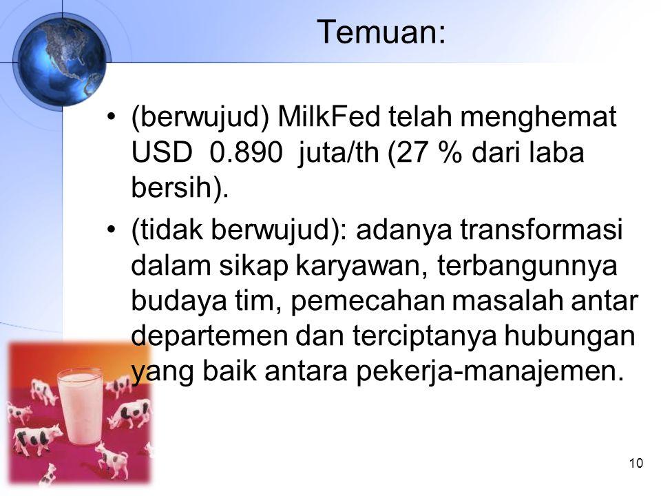 Temuan: (berwujud) MilkFed telah menghemat USD 0.890 juta/th (27 % dari laba bersih).