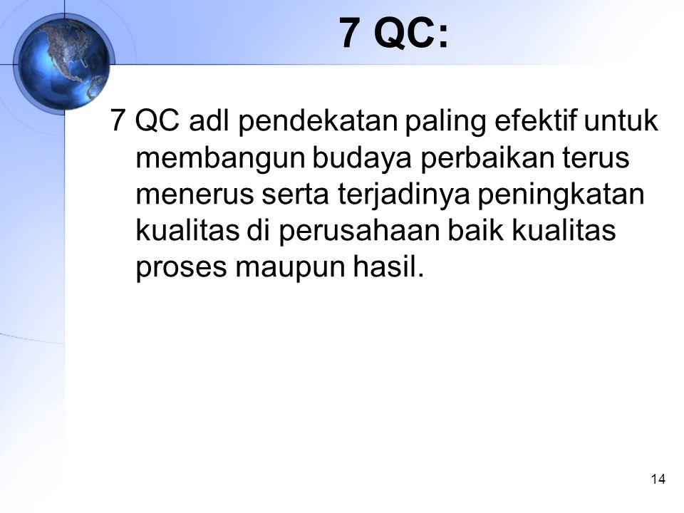 7 QC: 7 QC adl pendekatan paling efektif untuk membangun budaya perbaikan terus menerus serta terjadinya peningkatan kualitas di perusahaan baik kualitas proses maupun hasil.
