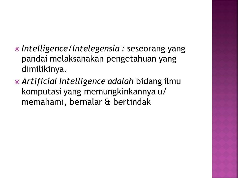  Artificial Intelligence adalah bidang ilmu komputasi yang memungkinkannya u/ memahami, bernalar & bertindak