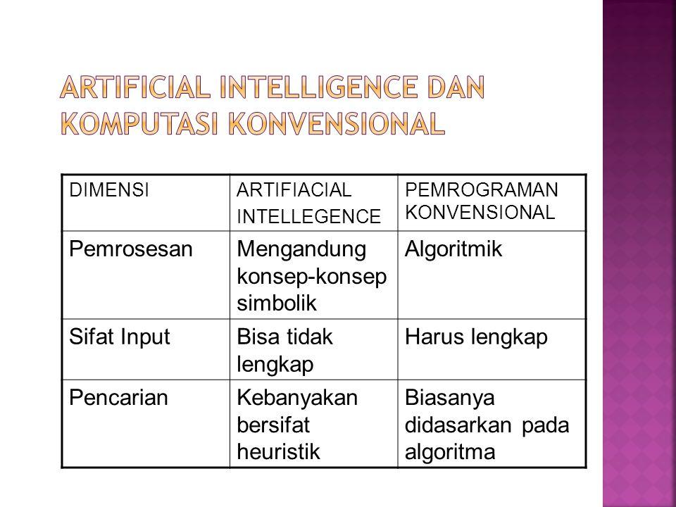 DIMENSIARTIFIACIAL INTELLEGENCE PEMROGRAMAN KONVENSIONAL PemrosesanMengandung konsep-konsep simbolik Algoritmik Sifat InputBisa tidak lengkap Harus lengkap PencarianKebanyakan bersifat heuristik Biasanya didasarkan pada algoritma