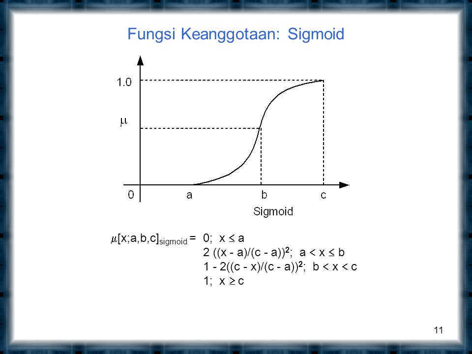 Fungsi Keanggotaan: Sigmoid 11  [x;a,b,c] sigmoid = 0; x  a 2 ((x - a)/(c - a)) 2 ; a  x  b 1 - 2((c - x)/(c - a)) 2 ; b  x  c 1; x  c