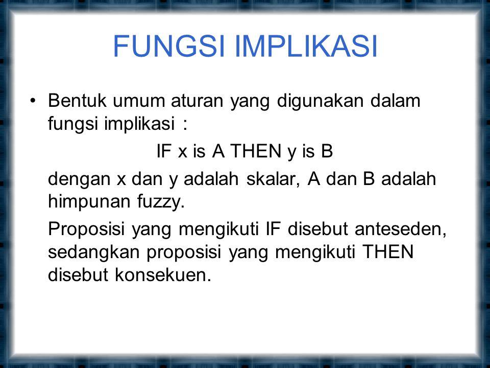 FUNGSI IMPLIKASI Bentuk umum aturan yang digunakan dalam fungsi implikasi : IF x is A THEN y is B dengan x dan y adalah skalar, A dan B adalah himpunan fuzzy.