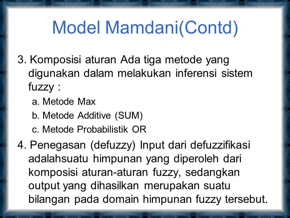 Model Mamdani(Contd) 3.