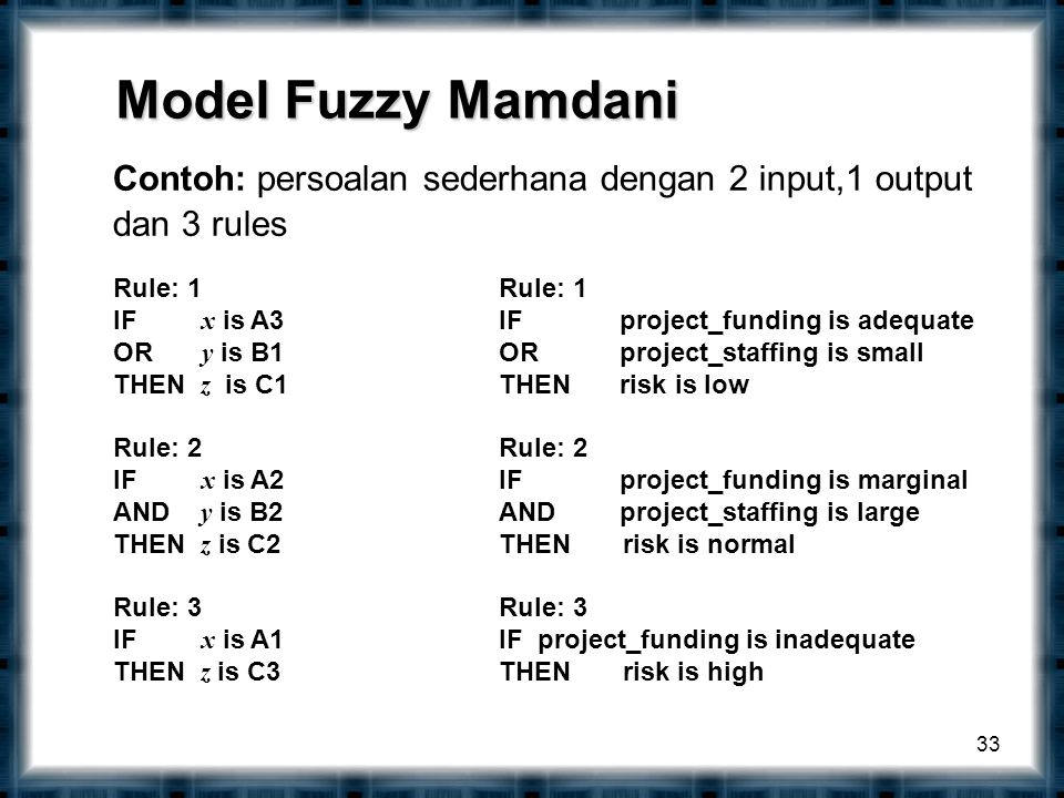 33 Contoh: persoalan sederhana dengan 2 input,1 output dan 3 rules Rule: 1 IF x is A3IF project_funding is adequate OR y is B1OR project_staffing is s