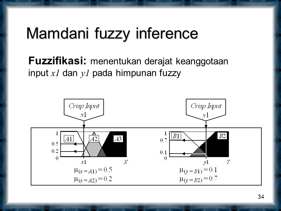 34 Mamdani fuzzy inference Fuzzifikasi: menentukan derajat keanggotaan input x1 dan y1 pada himpunan fuzzy