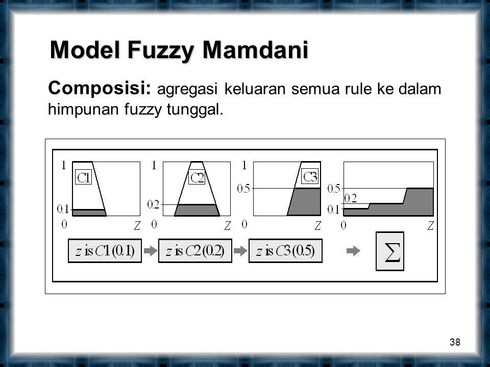 38 Composisi: agregasi keluaran semua rule ke dalam himpunan fuzzy tunggal. Model Fuzzy Mamdani