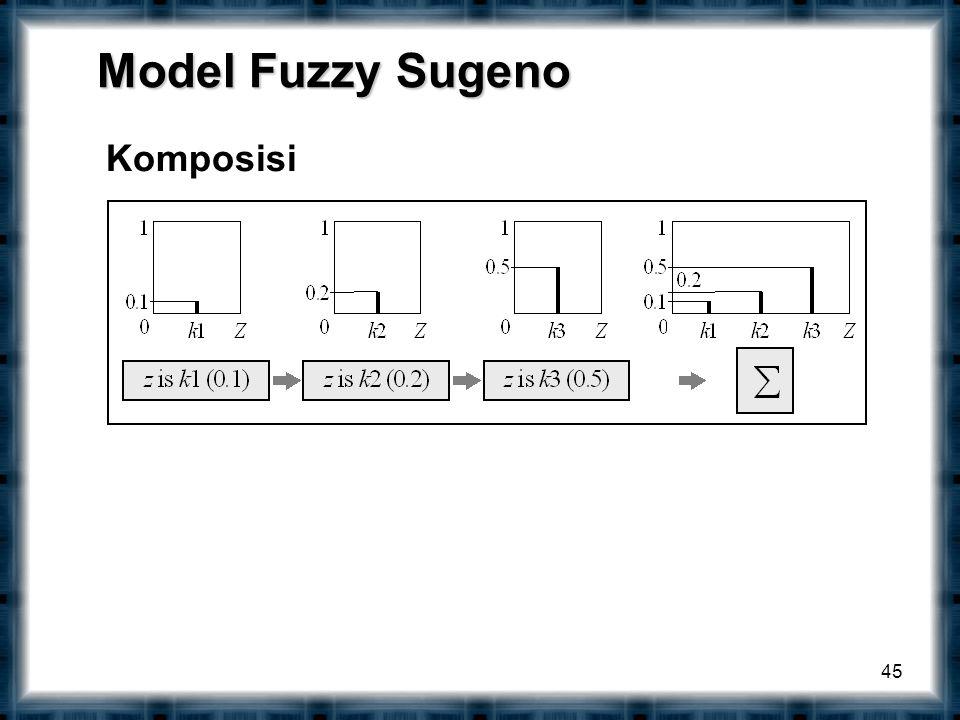 45 Komposisi Model Fuzzy Sugeno
