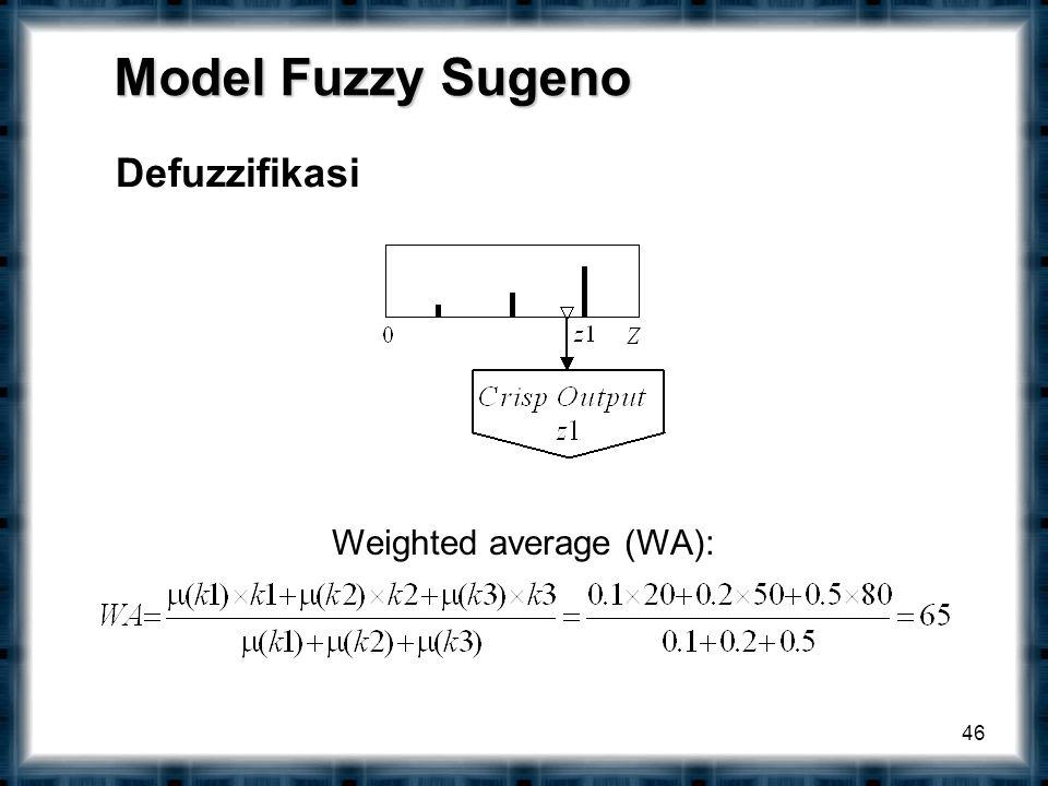 46 Defuzzifikasi Weighted average (WA): Model Fuzzy Sugeno