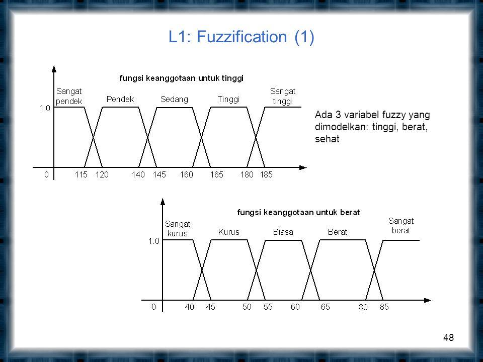 L1: Fuzzification (1) 48 Ada 3 variabel fuzzy yang dimodelkan: tinggi, berat, sehat