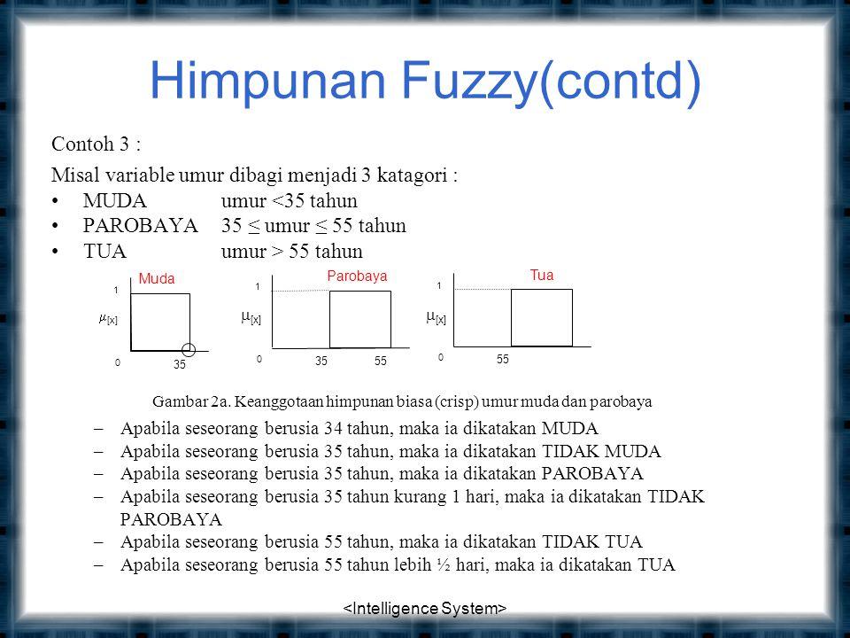 Contoh (2) 56 Nilai Keanggotaan :  PmtSEDIKIT [4000] = (5000-4000)/(5000-1000) = 0.25  PmtBANYAK [4000] = (4000-1000)/ (5000-1000) = 0.75 Permintaan; terdiri atas 2 himpunan fuzzy, yaitu BANYAK dan SEDIKIT