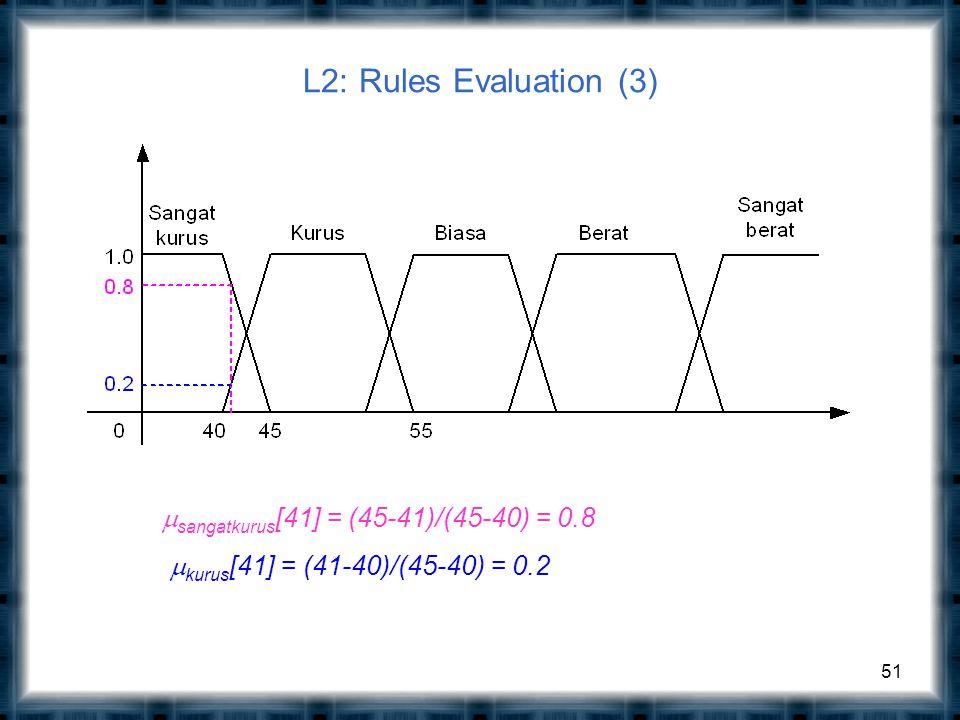 L2: Rules Evaluation (3) 51  sangatkurus [41] = (45-41)/(45-40) = 0.8  kurus [41] = (41-40)/(45-40) = 0.2