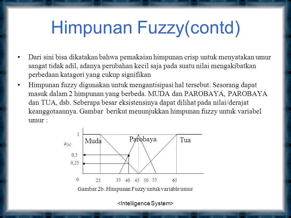 NOT (Complement) Komplemen dari variabel fuzzy dengan derajat keanggotaan=x adalah (1-x).