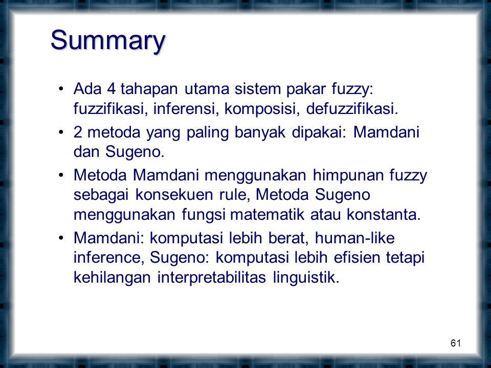 61 Summary Ada 4 tahapan utama sistem pakar fuzzy: fuzzifikasi, inferensi, komposisi, defuzzifikasi.