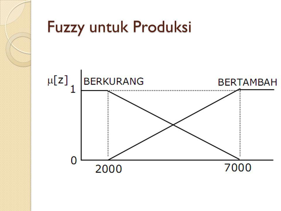 Fuzzy untuk Produksi