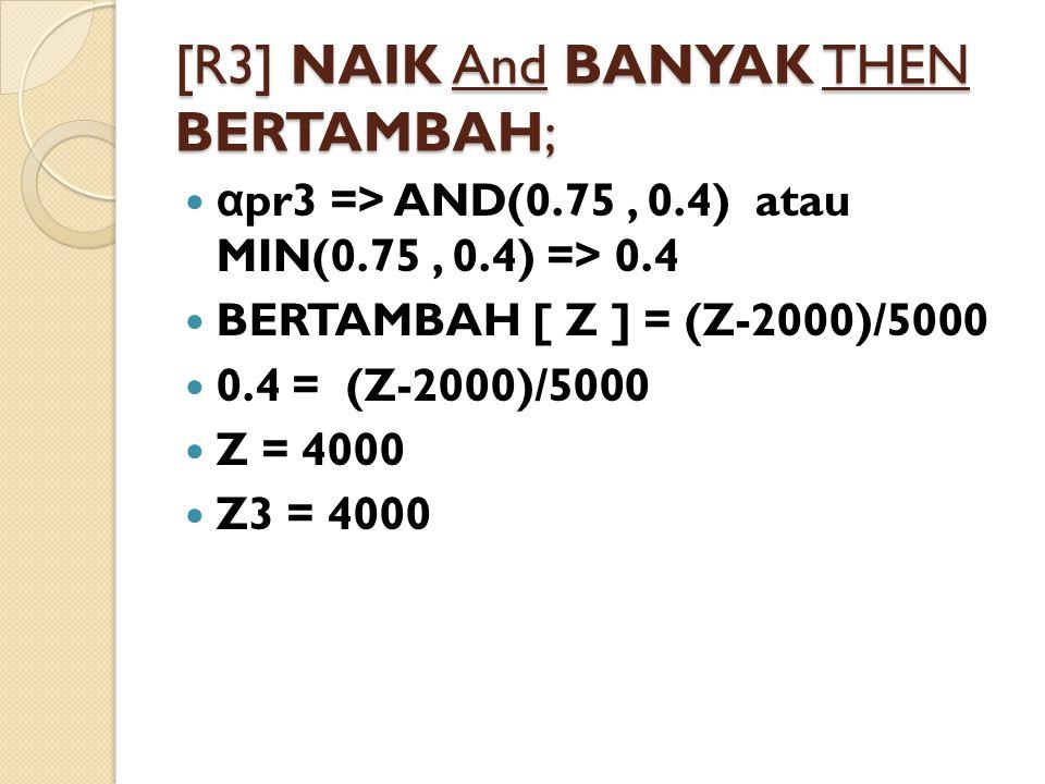 [R3] NAIK And BANYAK THEN BERTAMBAH; α pr3 => AND(0.75, 0.4) atau MIN(0.75, 0.4) => 0.4 BERTAMBAH [ Z ] = (Z-2000)/5000 0.4 = (Z-2000)/5000 Z = 4000 Z