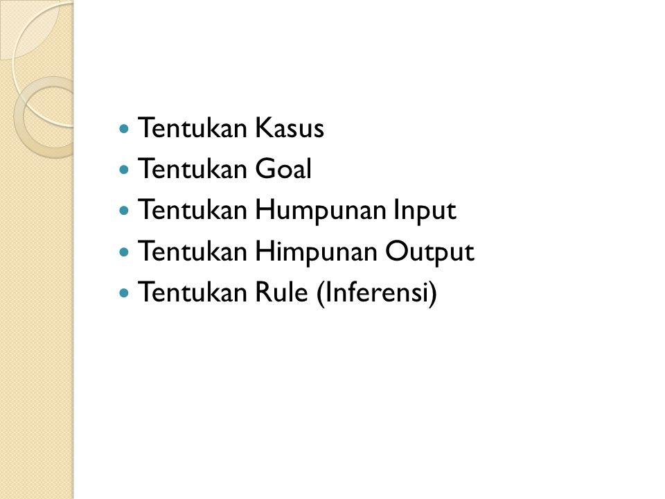 Tentukan Kasus Tentukan Goal Tentukan Humpunan Input Tentukan Himpunan Output Tentukan Rule (Inferensi)