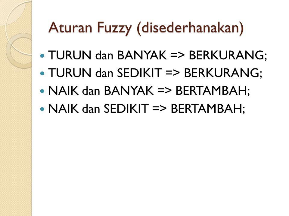 Aturan Fuzzy (disederhanakan) TURUN dan BANYAK => BERKURANG; TURUN dan SEDIKIT => BERKURANG; NAIK dan BANYAK => BERTAMBAH; NAIK dan SEDIKIT => BERTAMB