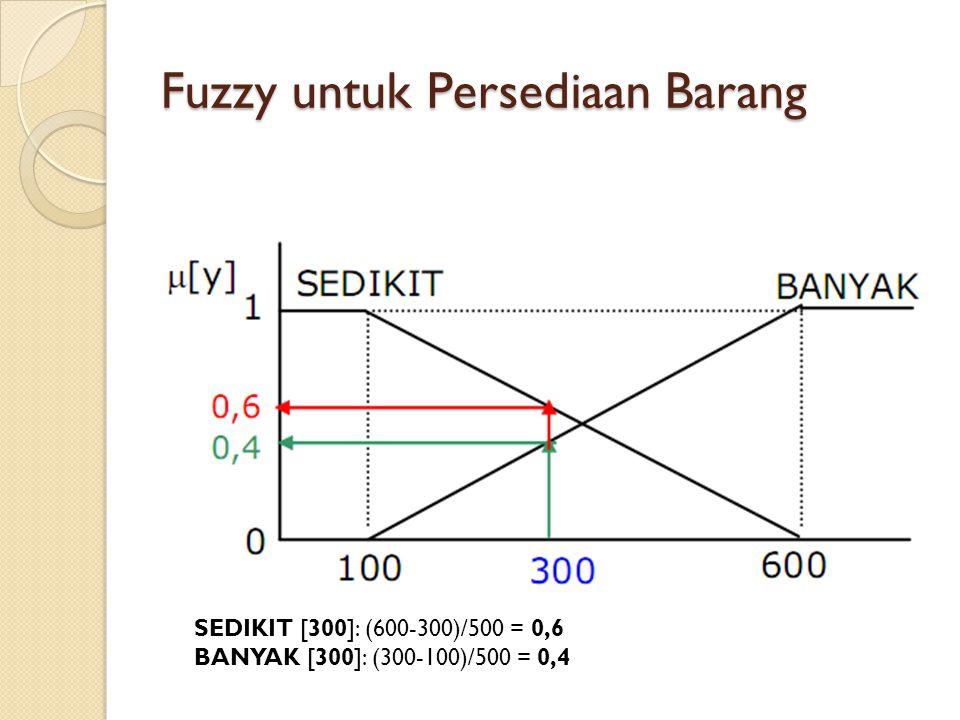 Fuzzy untuk Persediaan Barang SEDIKIT [300]: (600-300)/500 = 0,6 BANYAK [300]: (300-100)/500 = 0,4