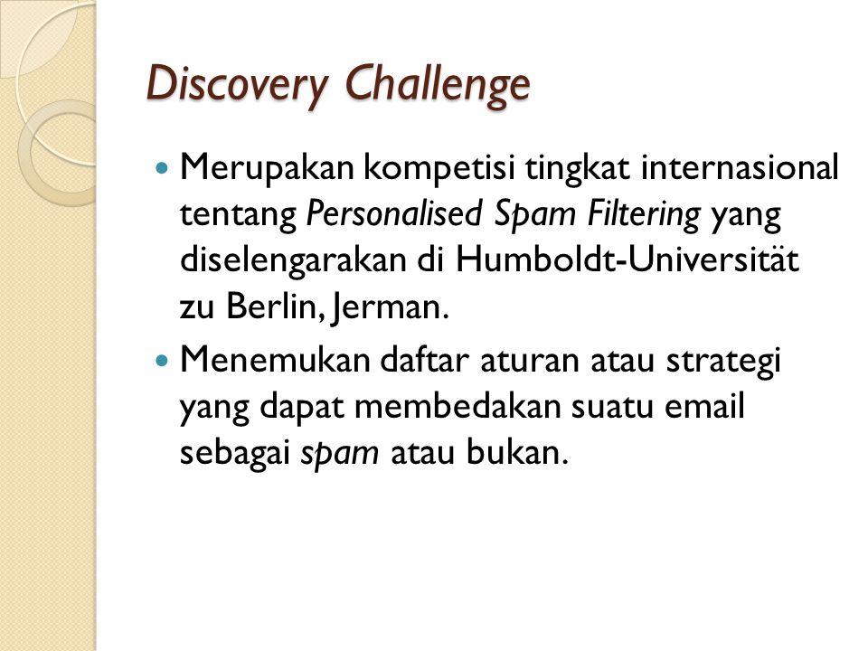 Discovery Challenge Merupakan kompetisi tingkat internasional tentang Personalised Spam Filtering yang diselengarakan di Humboldt-Universität zu Berli