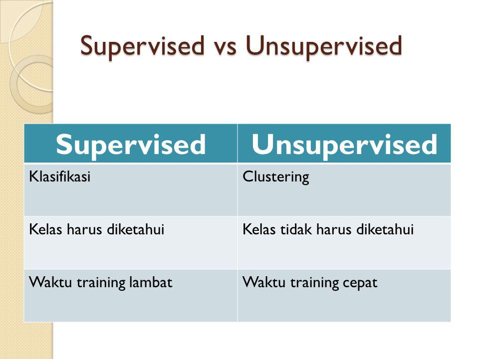 SupervisedUnsupervised KlasifikasiClustering Kelas harus diketahuiKelas tidak harus diketahui Waktu training lambatWaktu training cepat Supervised vs