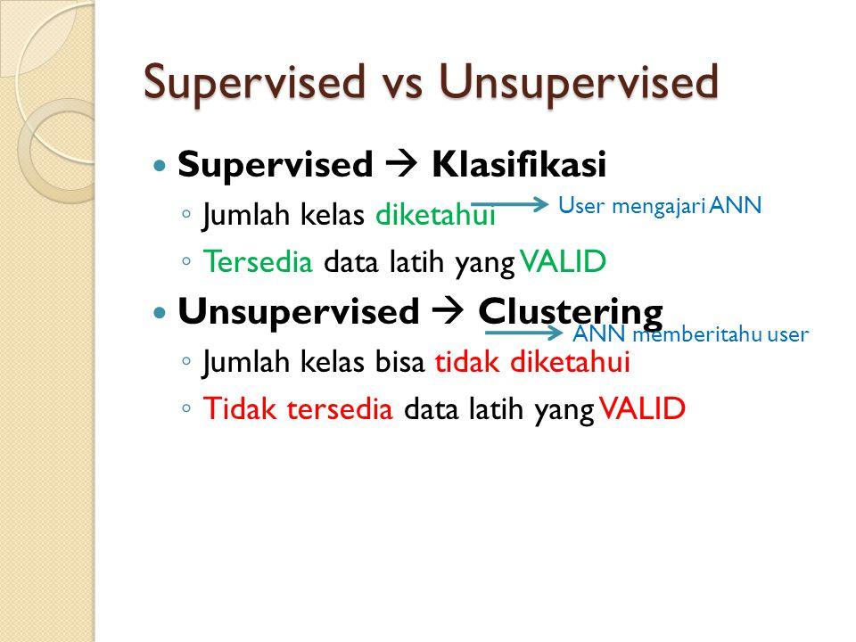 Supervised  Klasifikasi ◦ Jumlah kelas diketahui ◦ Tersedia data latih yang VALID Unsupervised  Clustering ◦ Jumlah kelas bisa tidak diketahui ◦ Tid