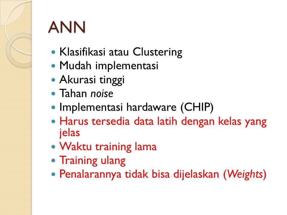 ANN Klasifikasi atau Clustering Mudah implementasi Akurasi tinggi Tahan noise Implementasi hardaware (CHIP) Harus tersedia data latih dengan kelas yan