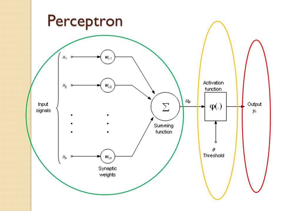 Perceptron Perceptron = MODEL SEDERHANA dari neuron Apa yang bisa dilakukan oleh satu perceptron.