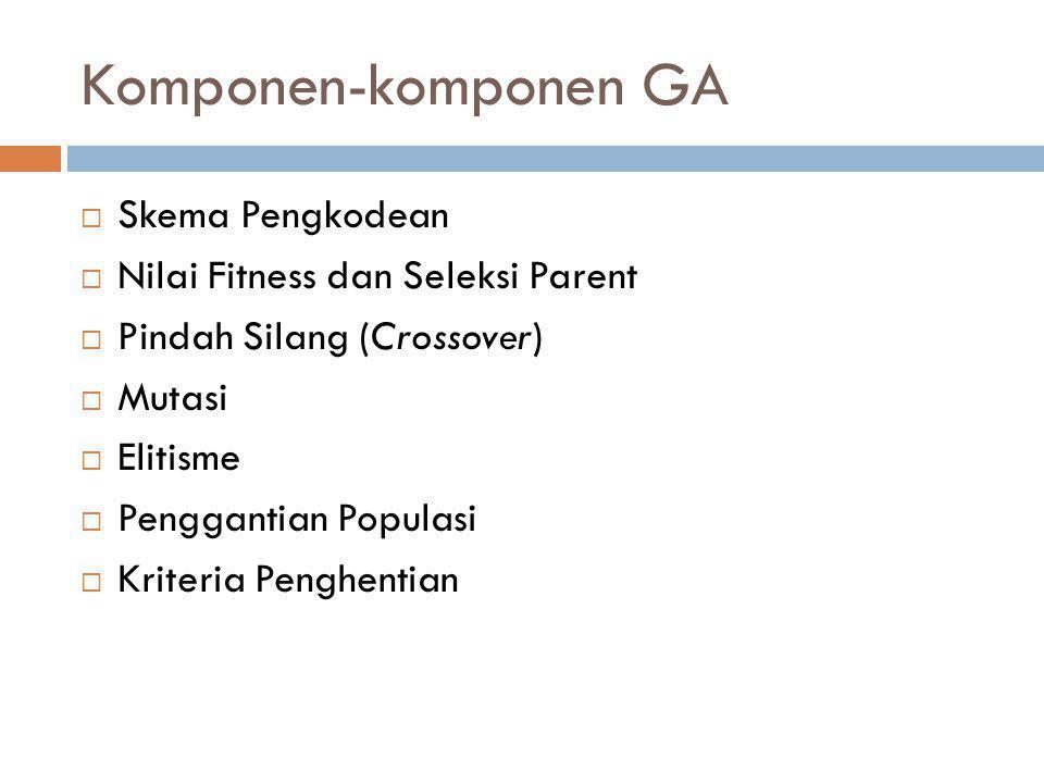 Komponen-komponen GA  Skema Pengkodean  Nilai Fitness dan Seleksi Parent  Pindah Silang (Crossover)  Mutasi  Elitisme  Penggantian Populasi  Kr