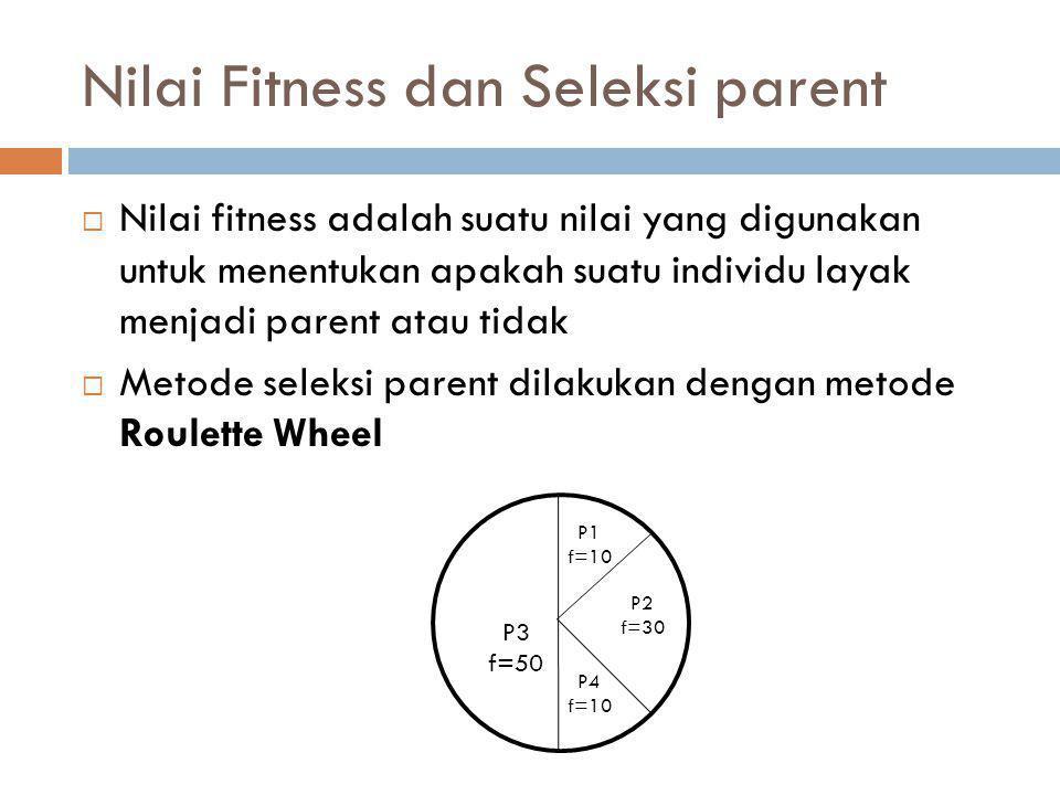 Nilai Fitness dan Seleksi parent  Nilai fitness adalah suatu nilai yang digunakan untuk menentukan apakah suatu individu layak menjadi parent atau ti