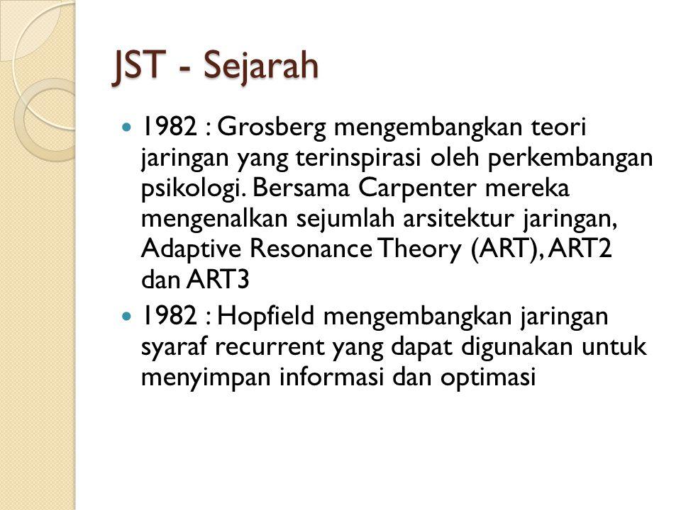 JST - Sejarah 1982 : Grosberg mengembangkan teori jaringan yang terinspirasi oleh perkembangan psikologi.