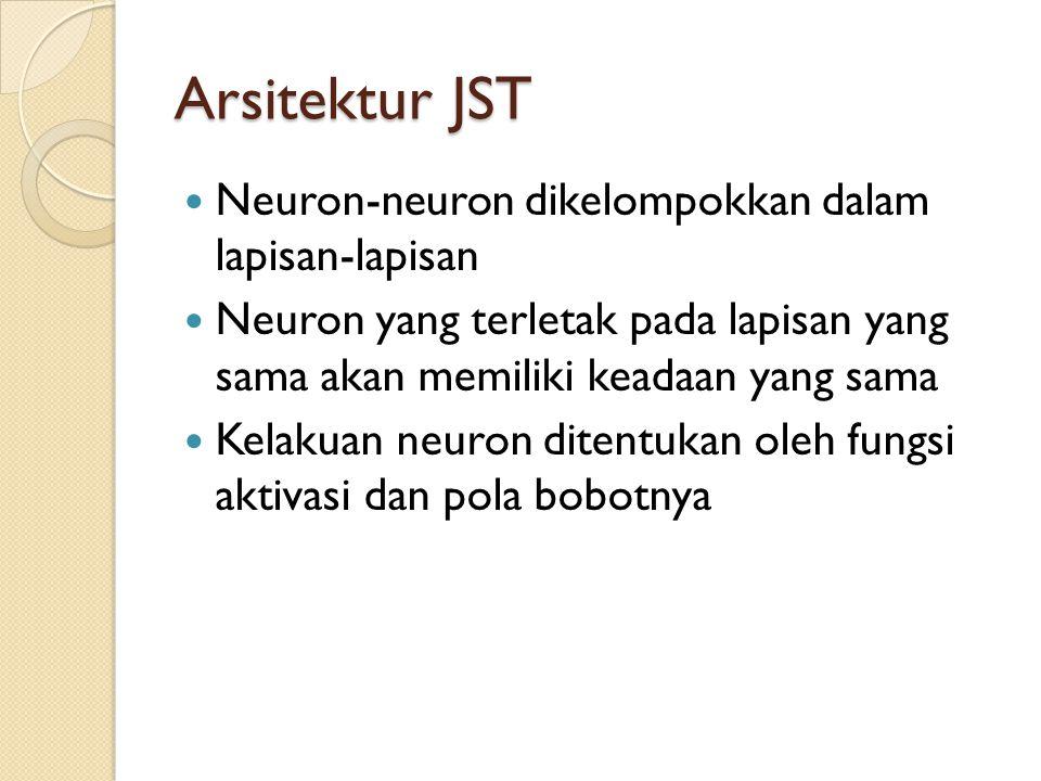 Arsitektur JST Neuron-neuron dikelompokkan dalam lapisan-lapisan Neuron yang terletak pada lapisan yang sama akan memiliki keadaan yang sama Kelakuan neuron ditentukan oleh fungsi aktivasi dan pola bobotnya