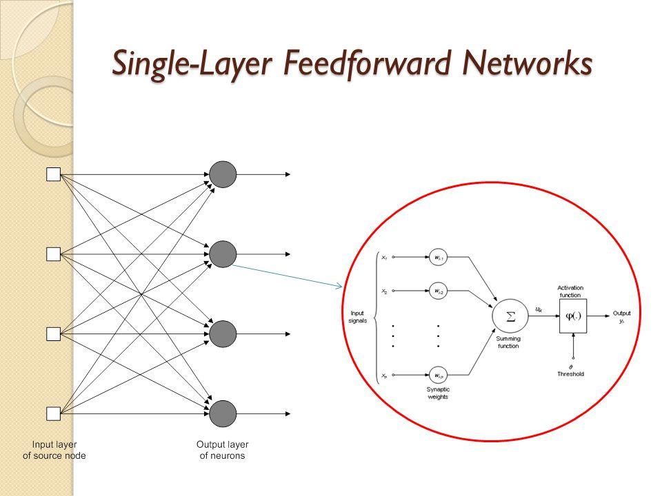 Single-Layer Feedforward Networks
