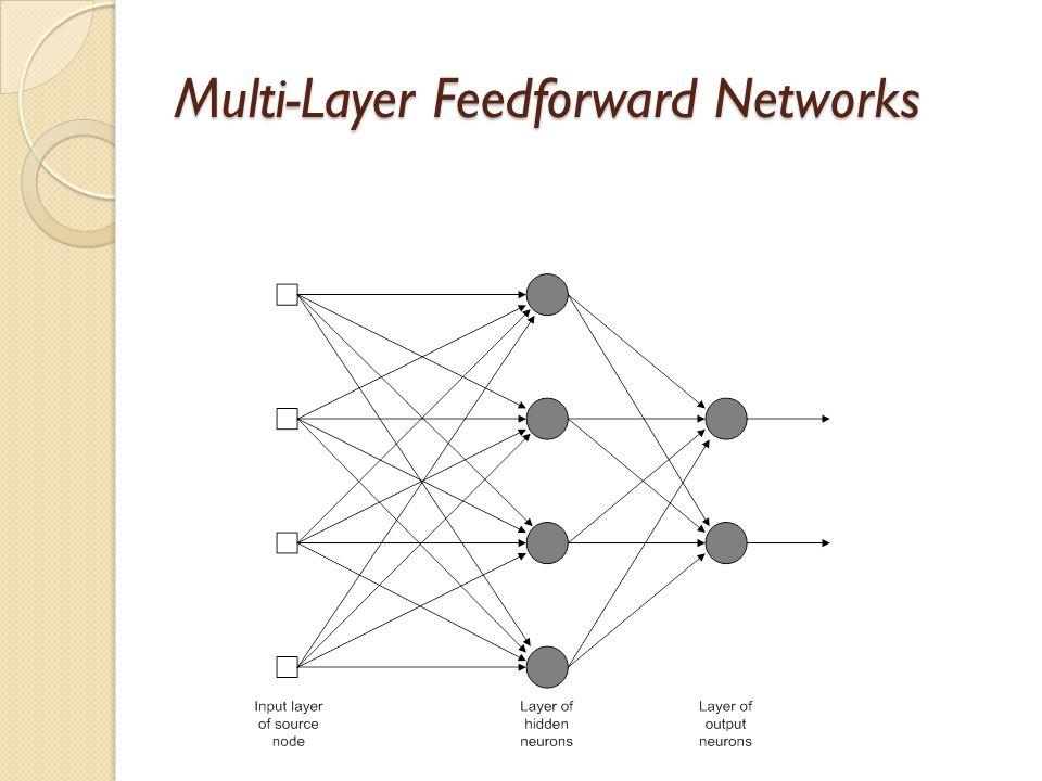 Multi-Layer Feedforward Networks