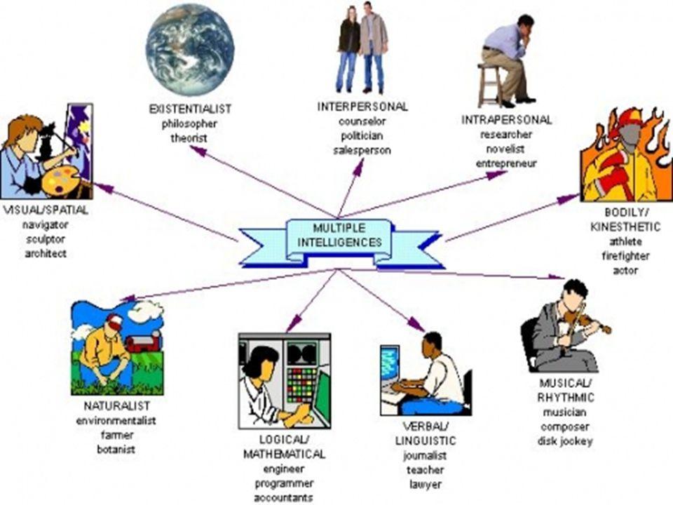 Outline - Otak Manusia - Jaringan Saraf Tiruan (JST) - Konsep Dasar JST - Komponen JST - Arsitektur JST - Fungsi Aktivasi JST