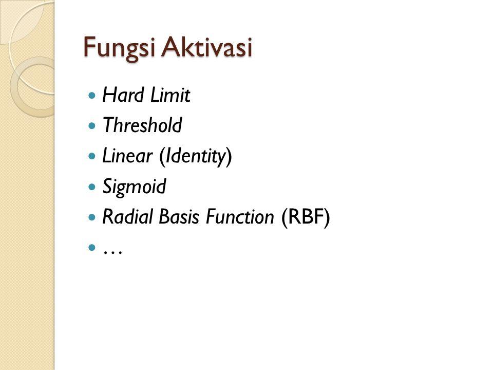 Fungsi Aktivasi Hard Limit Threshold Linear (Identity) Sigmoid Radial Basis Function (RBF) …