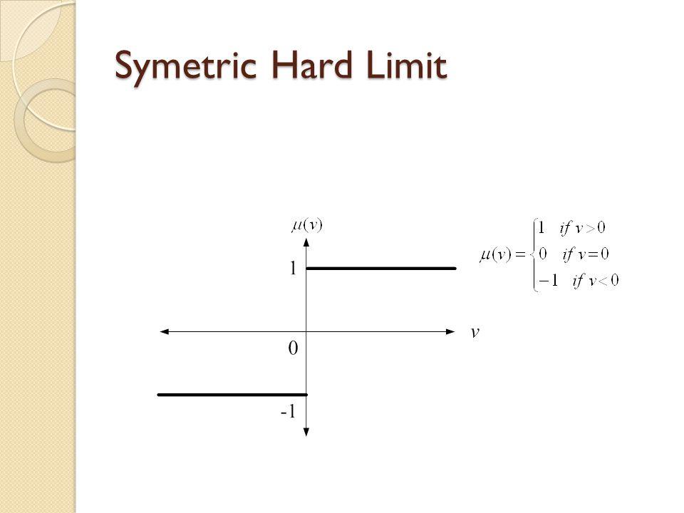Symetric Hard Limit