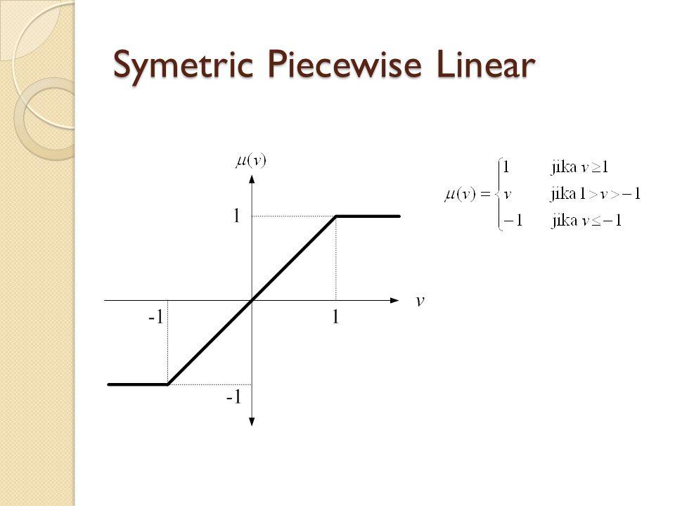 Symetric Piecewise Linear