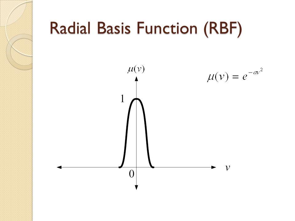 Radial Basis Function (RBF)