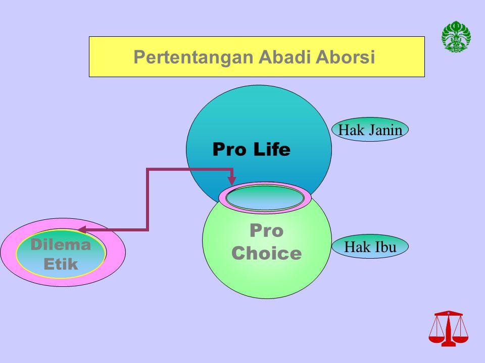 Pro Life Pro Choice Pertentangan Abadi Aborsi Dilema Etik Hak Janin Hak Ibu