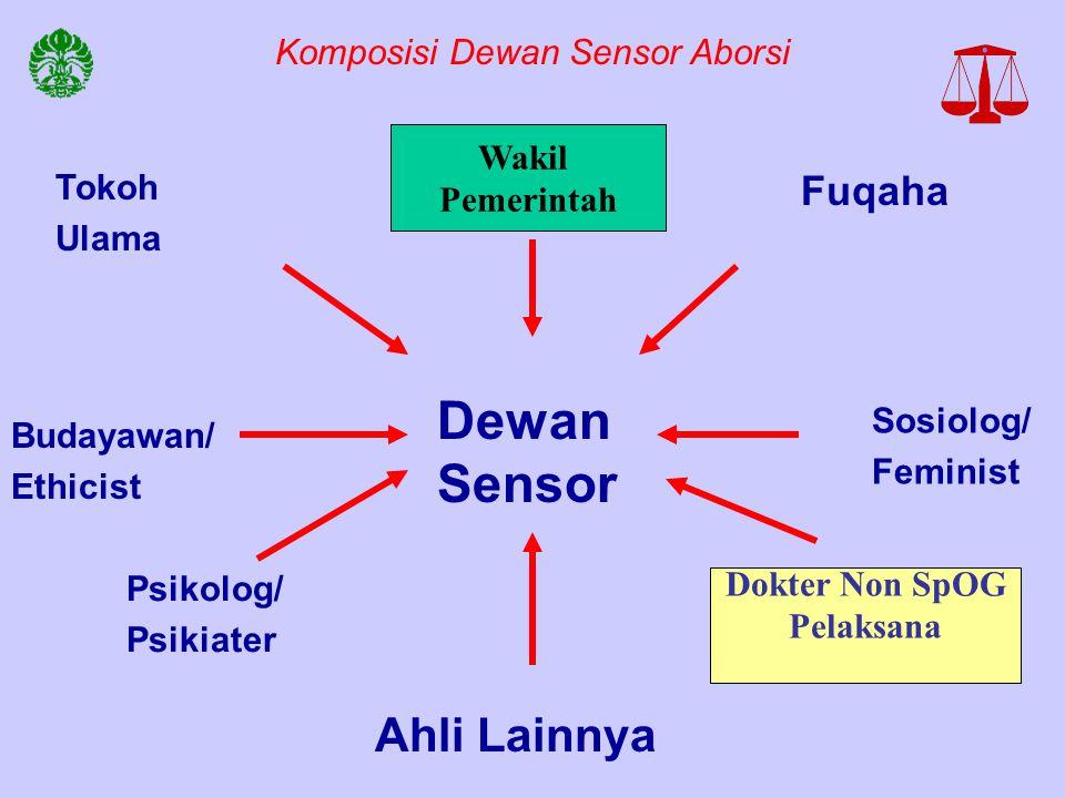 Dewan Sensor Fuqaha Sosiolog/ Feminist Ahli Lainnya Tokoh Ulama Budayawan/ Ethicist Psikolog/ Psikiater Komposisi Dewan Sensor Aborsi Dokter Non SpOG