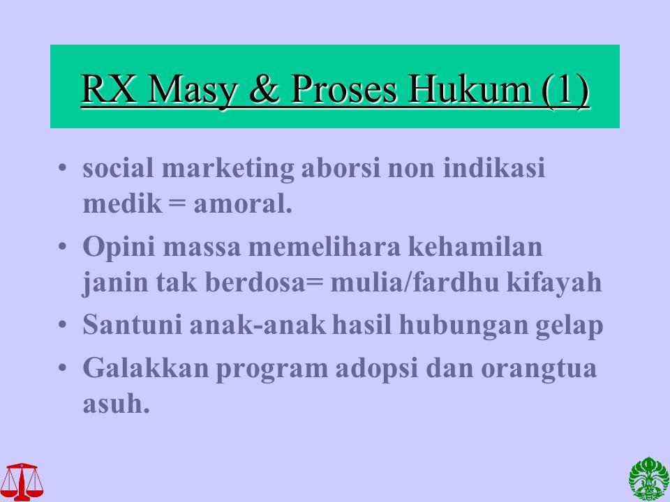 RX Masy & Proses Hukum (1) social marketing aborsi non indikasi medik = amoral. Opini massa memelihara kehamilan janin tak berdosa= mulia/fardhu kifay