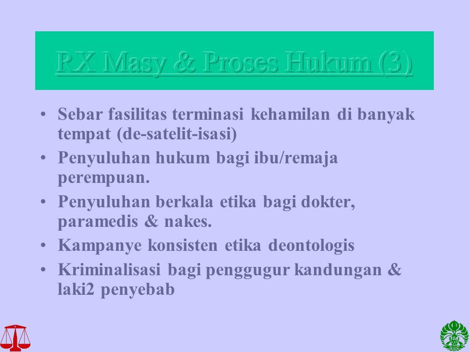 Sebar fasilitas terminasi kehamilan di banyak tempat (de-satelit-isasi) Penyuluhan hukum bagi ibu/remaja perempuan. Penyuluhan berkala etika bagi dokt