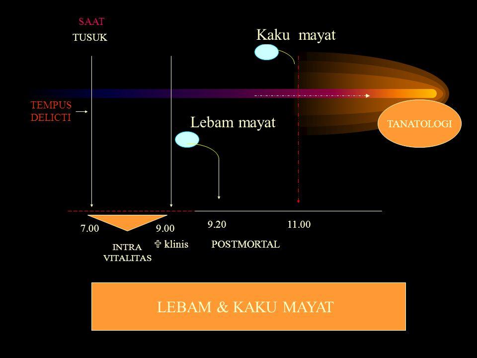 KAKU MAYAT (RIGOR MORTIS) Terjadi sesuai dengan teori ATP 2 jam PM : mulai dapat ditemukan 2 - (8-12) jam PM : mudah dilawan (8-12) - 24 jam PM : leng