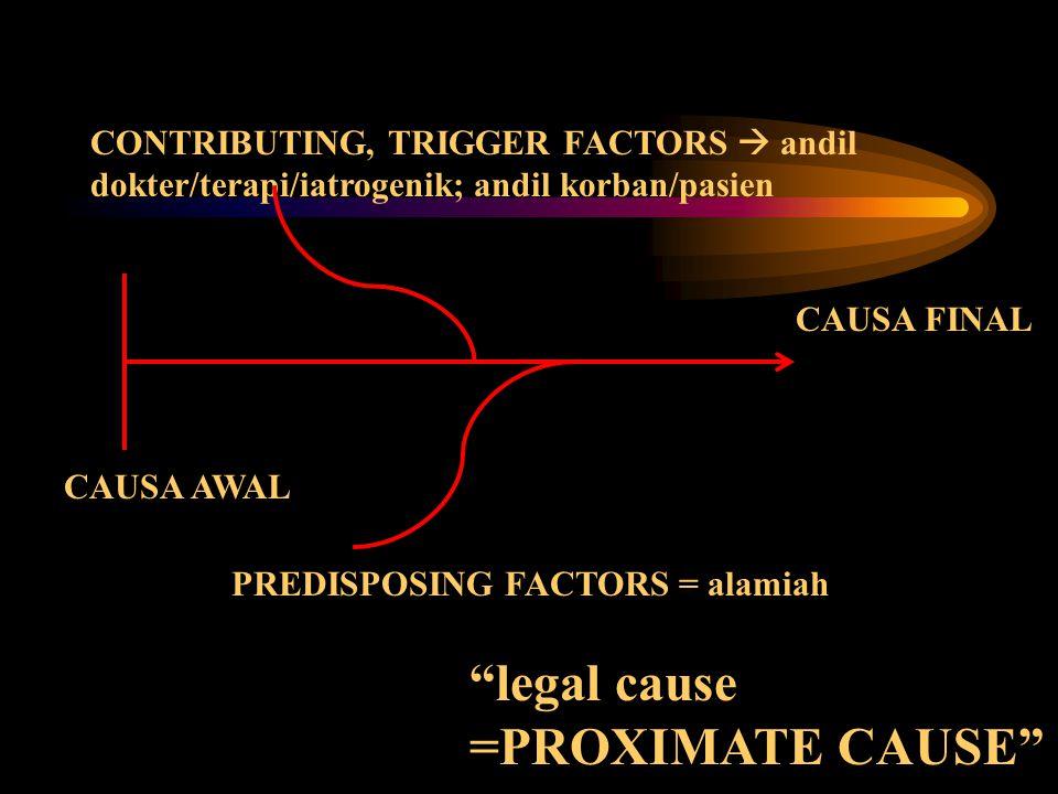 CONTRIBUTING, TRIGGER FACTORS  andil dokter/terapi/iatrogenik; andil korban/pasien CAUSA FINAL CAUSA AWAL PREDISPOSING FACTORS = alamiah legal cause =PROXIMATE CAUSE
