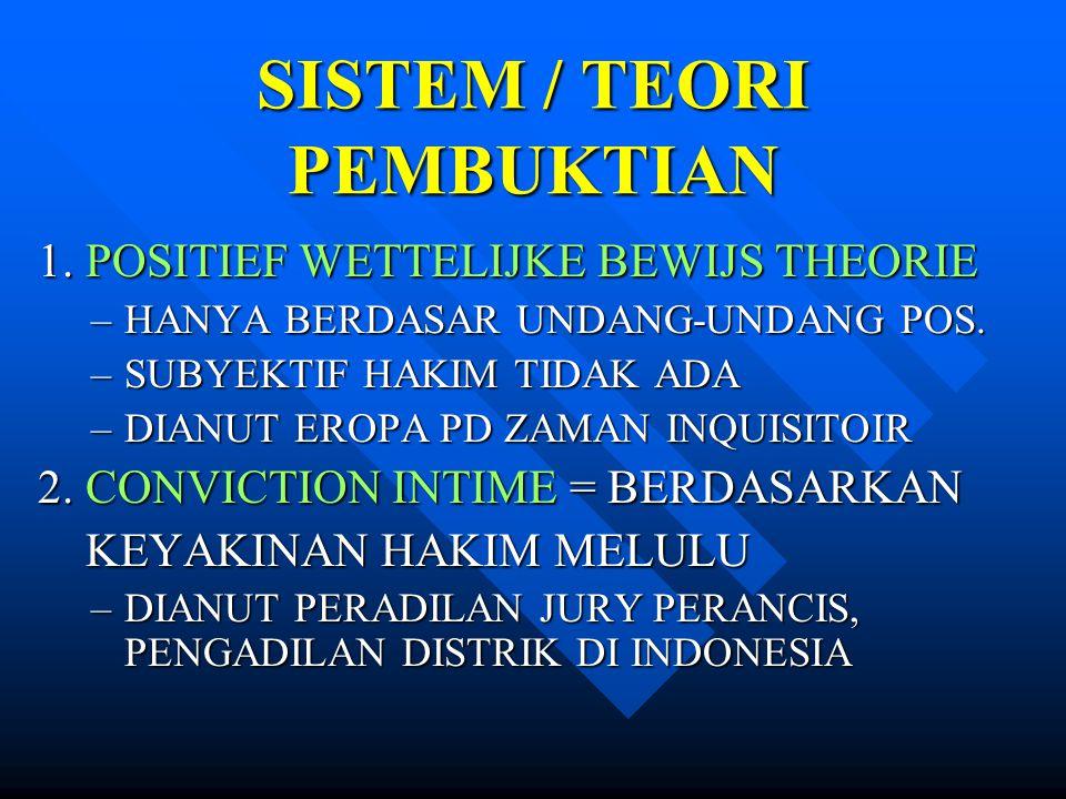 SISTEM / TEORI PEMBUKTIAN 1. POSITIEF WETTELIJKE BEWIJS THEORIE –HANYA BERDASAR UNDANG-UNDANG POS. –SUBYEKTIF HAKIM TIDAK ADA –DIANUT EROPA PD ZAMAN I