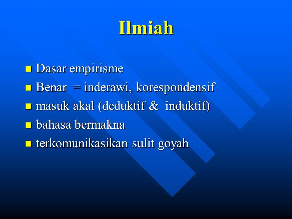Ilmiah n Dasar empirisme n Benar = inderawi, korespondensif n masuk akal (deduktif & induktif) n bahasa bermakna n terkomunikasikan sulit goyah