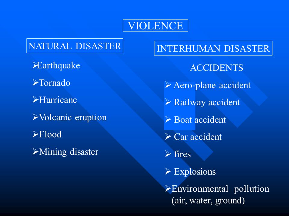 VIOLENCE NATURAL DISASTER INTERHUMAN DISASTER ACCIDENTS  Aero-plane accident  Railway accident  Boat accident  Car accident  fires  Explosions 