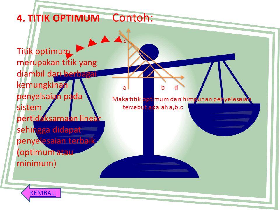 4. TITIK OPTIMUM Contoh: c a b d Maka titik optimum dari himpunan penyelesaian tersebut adalah a,b,c Titik optimum merupakan titik yang diambil dari b