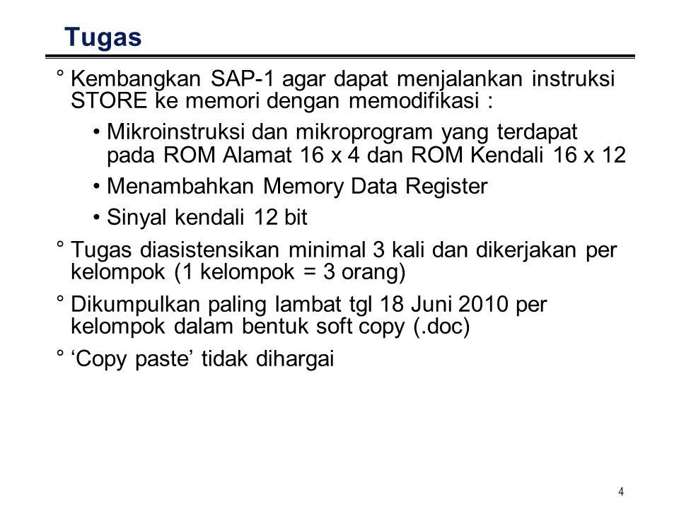 4 Tugas °Kembangkan SAP-1 agar dapat menjalankan instruksi STORE ke memori dengan memodifikasi : Mikroinstruksi dan mikroprogram yang terdapat pada ROM Alamat 16 x 4 dan ROM Kendali 16 x 12 Menambahkan Memory Data Register Sinyal kendali 12 bit °Tugas diasistensikan minimal 3 kali dan dikerjakan per kelompok (1 kelompok = 3 orang) °Dikumpulkan paling lambat tgl 18 Juni 2010 per kelompok dalam bentuk soft copy (.doc) °'Copy paste' tidak dihargai