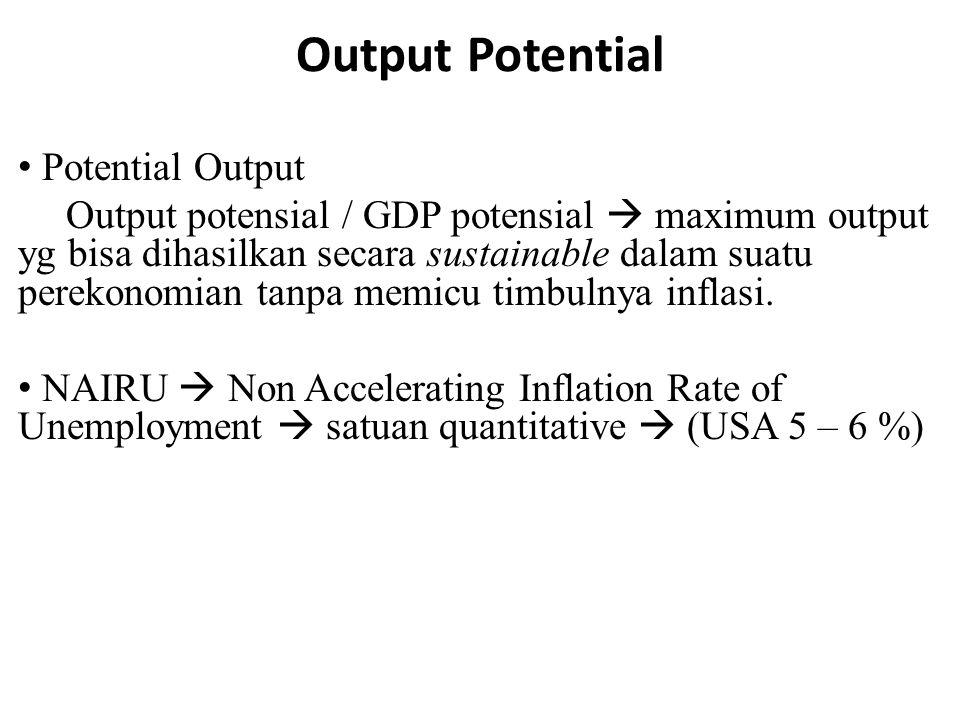 Output Potential Potential Output Output potensial / GDP potensial  maximum output yg bisa dihasilkan secara sustainable dalam suatu perekonomian tanpa memicu timbulnya inflasi.